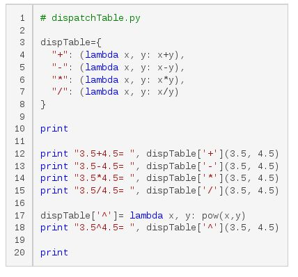Functional in C++11 and C++14: Dispatch table and Generic Lambas ...