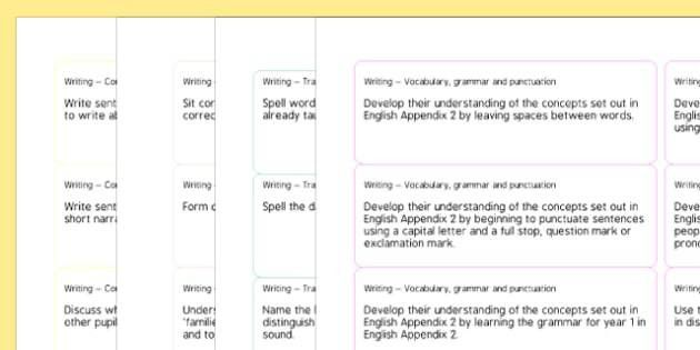 2014 Curriculum Year 1 English Writing Objectives on Sticker