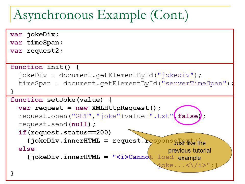 1 AJAX – Asynchronous JavaScript and XML – Part II CS , Spring ppt ...