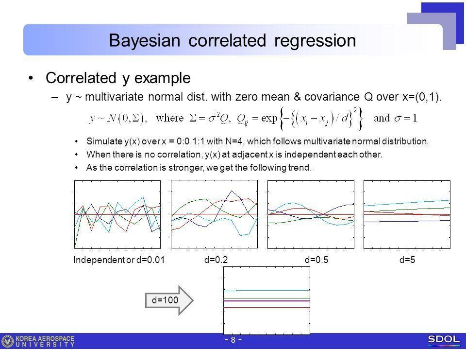 1 - Preliminaries Multivariate normal model (section 3.6, Gelman ...