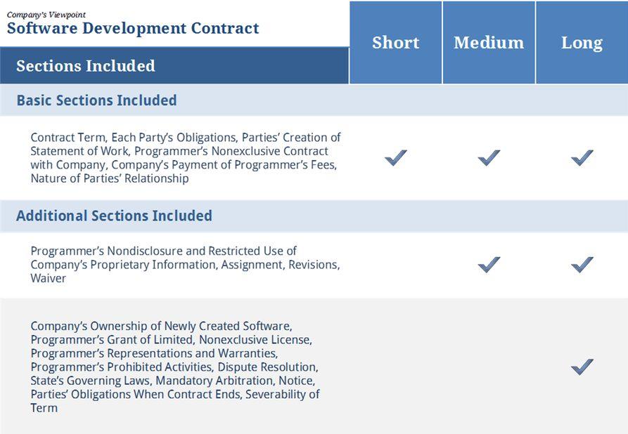 Software Development Contract — Company - Contracts4Biz
