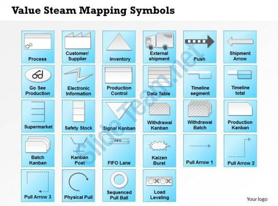 0514 Value Stream Map Powerpoint Presentation | Templates ...