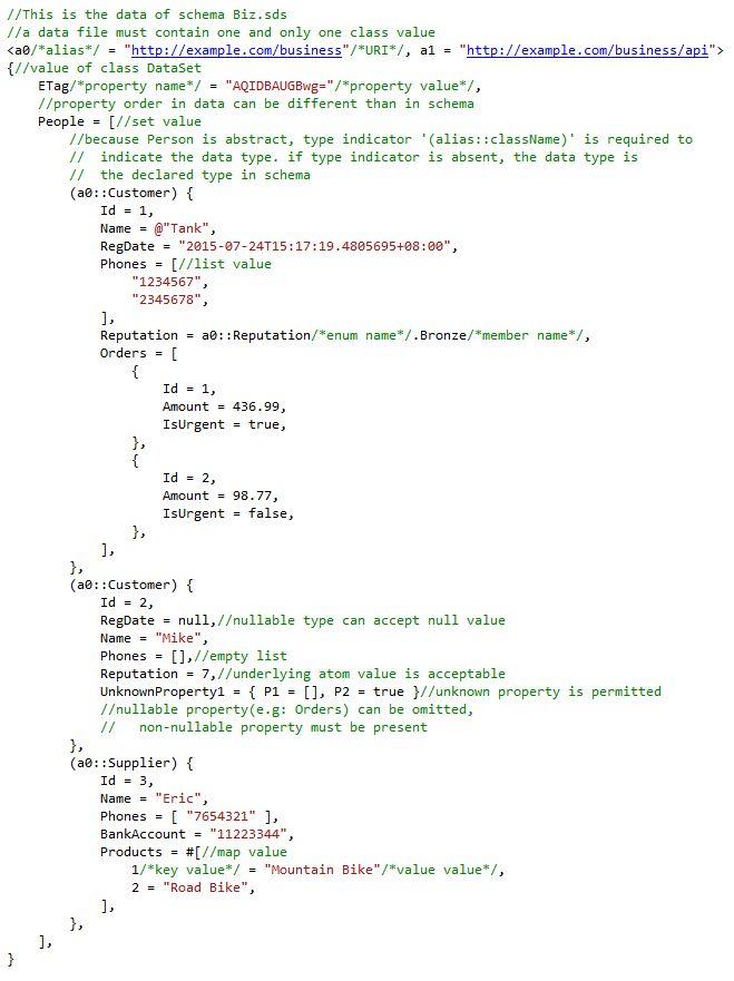 Download Enum In Java Example Program free software - helperevil