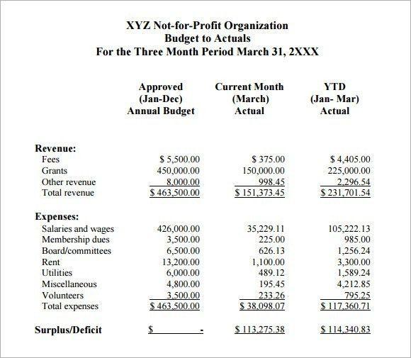 Microsoft Income Statement, rent invoice rent invoice sample rent ...