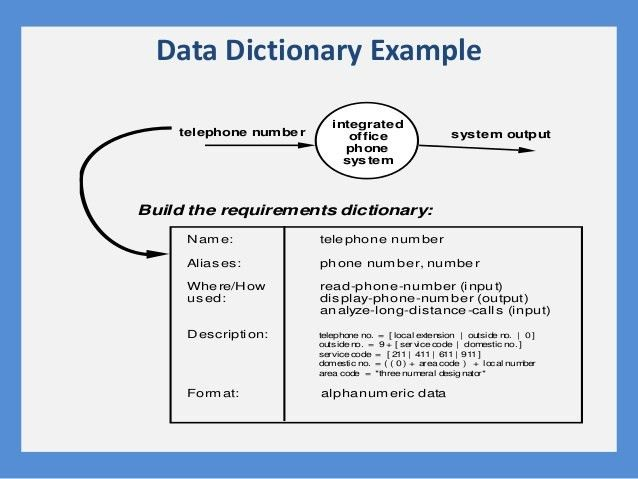 What is a DATA DICTIONARY?