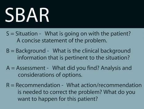 SBAR, an acronym that stands for: Situation, Background ...