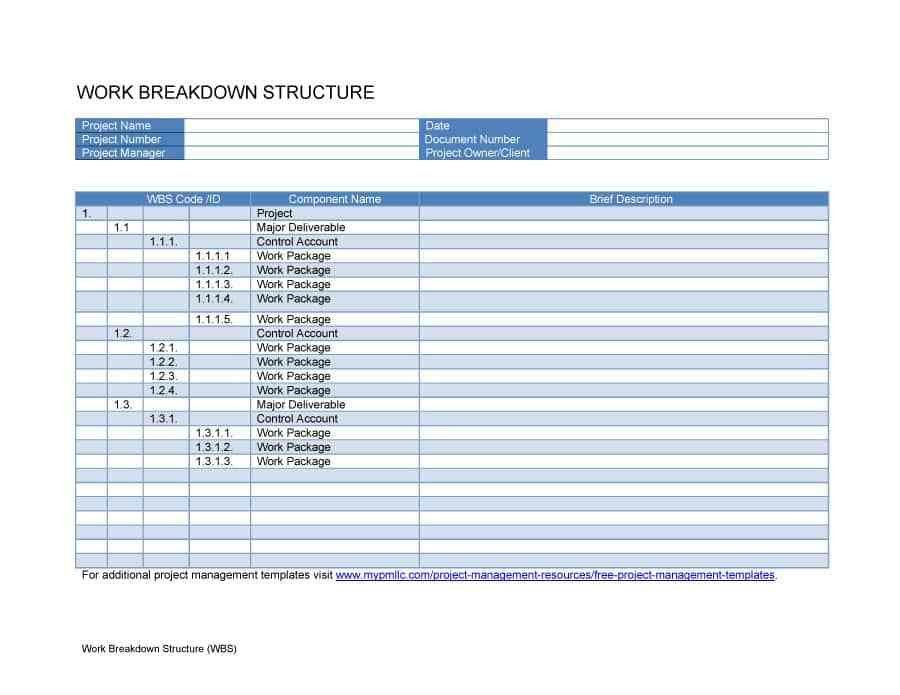 30+ Work Breakdown Structure Templates [Free] - Template Lab