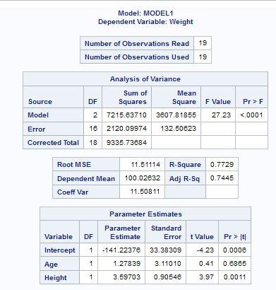 Linear Regression Task :: SAS(R) Studio 3.1: User's Guide