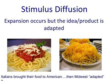 Types of Diffusion - Ms. Newell