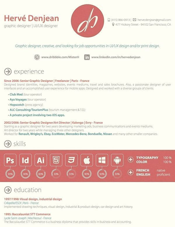 41 best design . RESUME images on Pinterest | Resume ideas ...