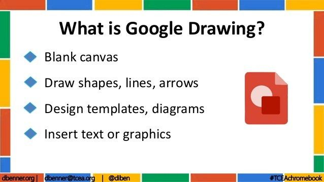 Googlicious Ways to use Google Drawing in the Classroom - Chromebook …