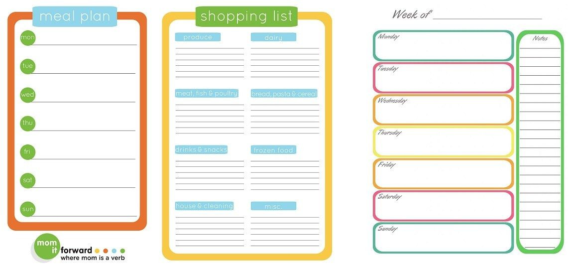 Meal Planning and Making the Grocery List | GlutenfreeLady.nl