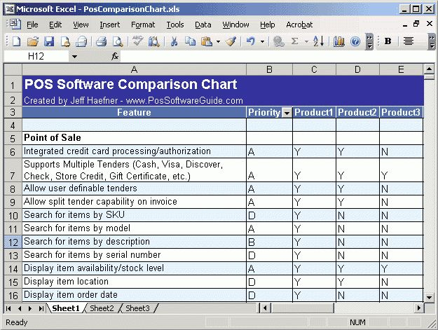 The POS Software Comparison Chart