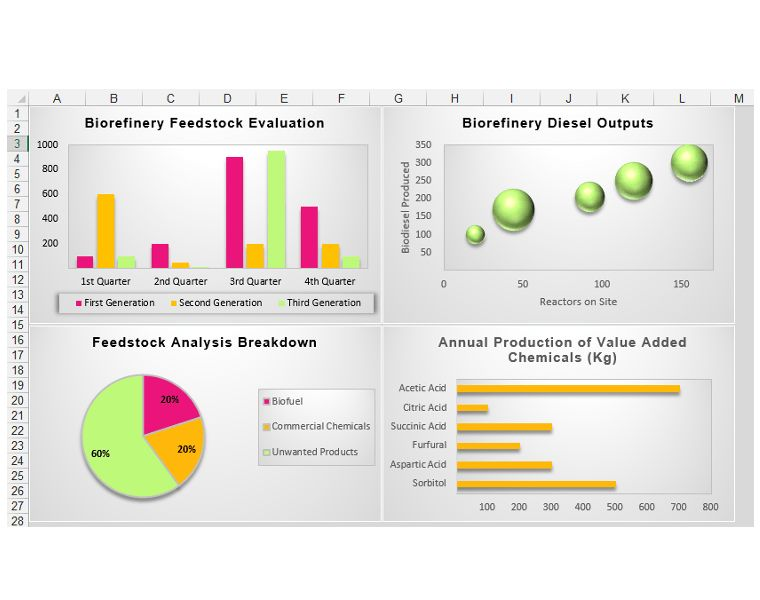 How to Make Excel Graphs Look Professional & Cool - [10 Awesome Tips]!