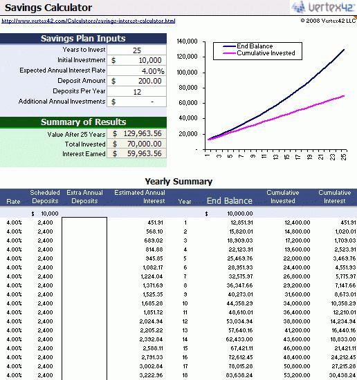 Free Savings Calculator for Excel