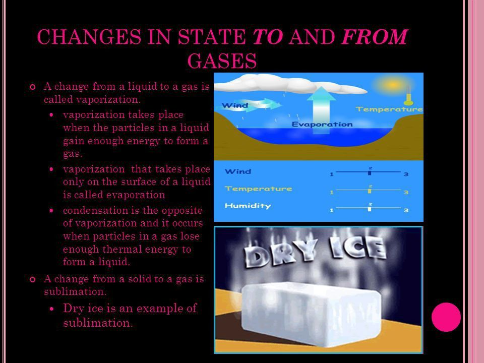 SOLIDS, LIQUIDS, AND GASES By Andrea Newell & Ashley Salter. - ppt ...