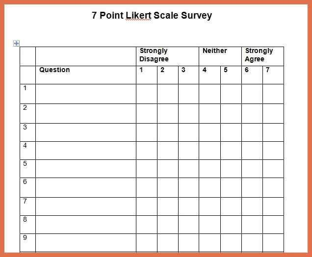Likert Scale Template. 2 Surveymonkey - Smart Survey Design Guide ...