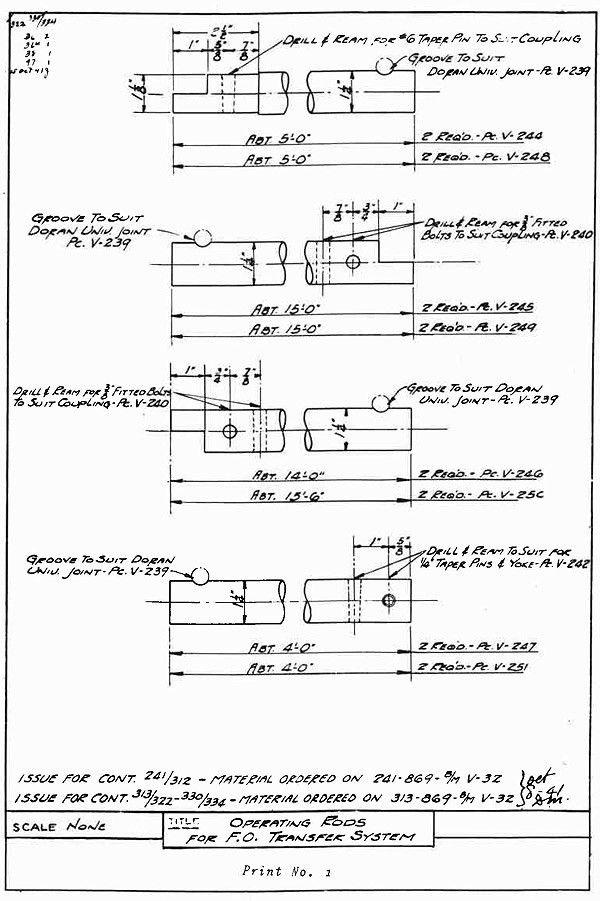 SHIPYARD OUTSIDE MACHINIST - Part 4 - Appendix - Index