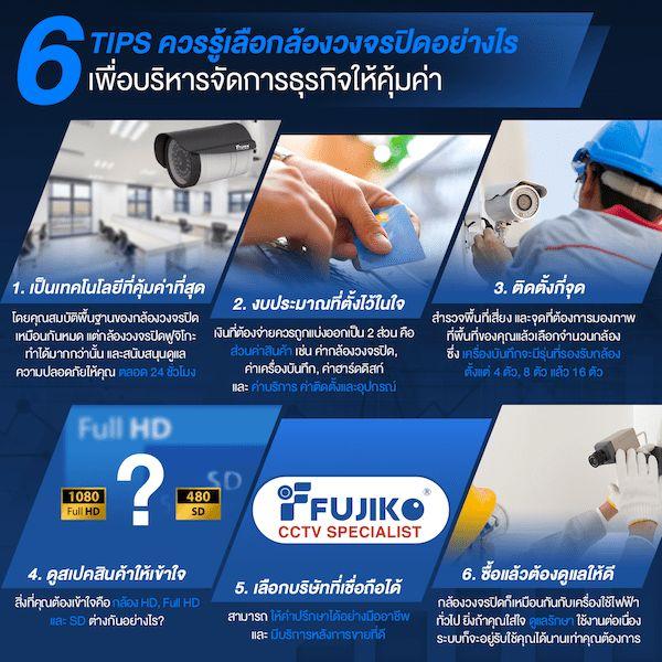 Advertising Online (CCTV Camera) - facebook artwork con on Behance