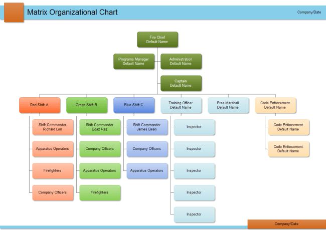 Free Organizational Charts Templates | Org Chart Template