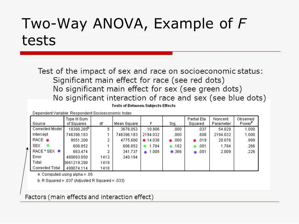 Two-Way ANOVA. Two-way Analysis of Variance  Two-way ANOVA is ...