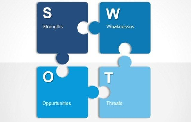 free swot analysis template powerpoint best swot analysis ...