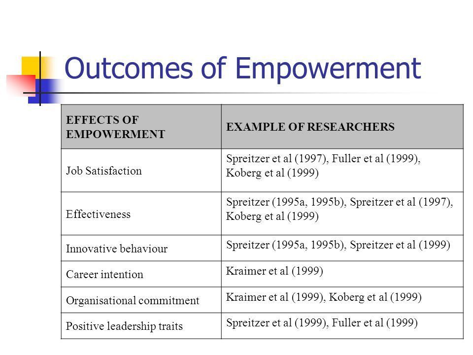 EMPOWERING HRM (2). - ppt download