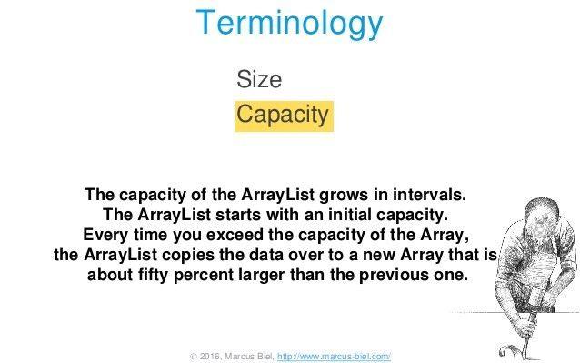 Java ArrayList Video Tutorial