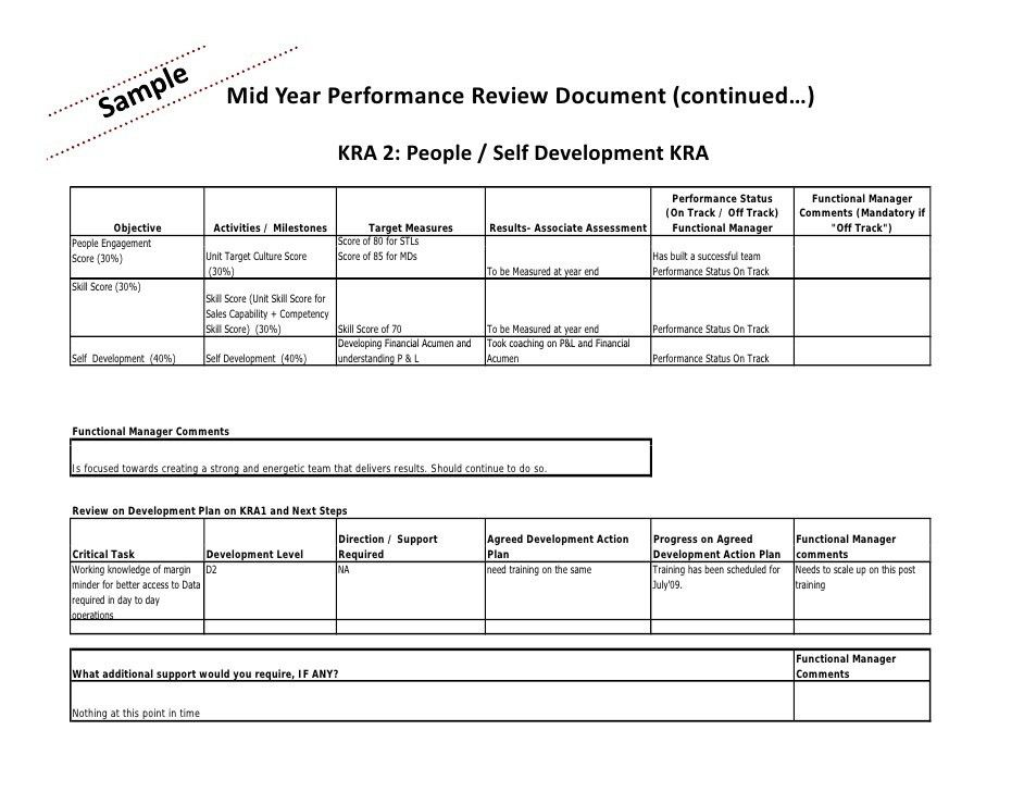Performance Management - the Coca cola perspective by Carmistha Mitra