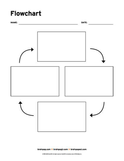 Flow Chart | BrainPOP Educators