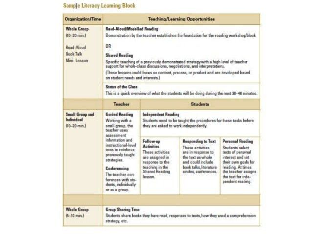 Week 7 lesson planning and writing - no photos