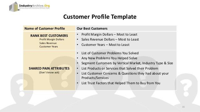 How to Create Customer Profiles for Your B2B Business