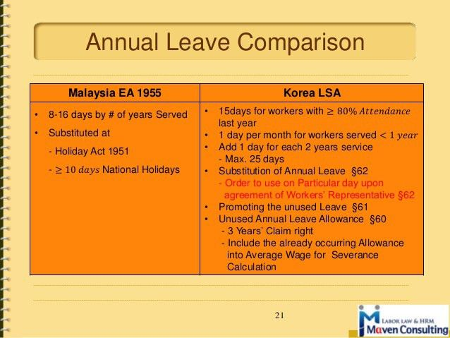 Korean labor law