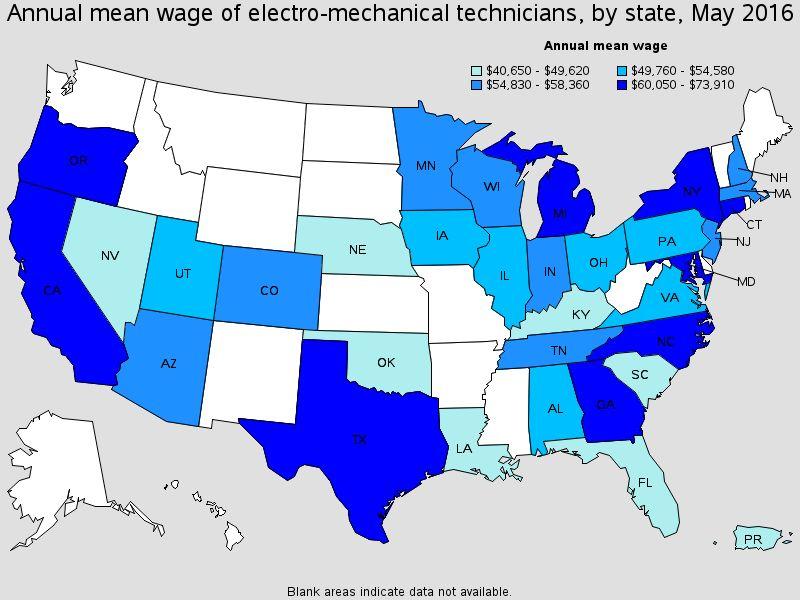Electro-Mechanical Technicians