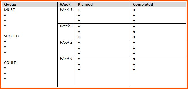 5+ planner templates | Survey Template Words