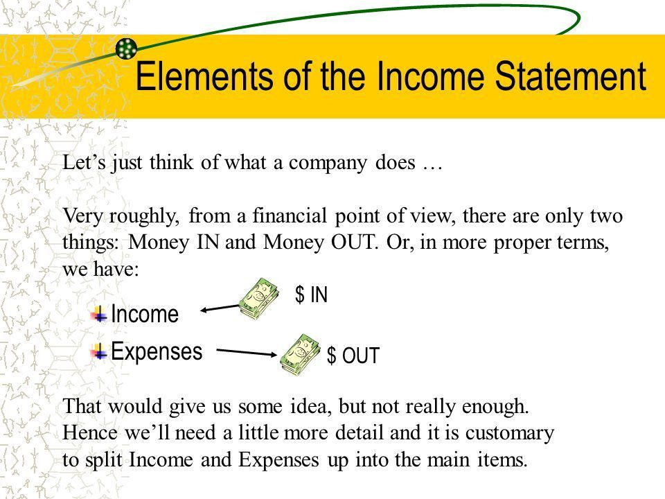 The Income Statement Lecture 1 - ppt video online download