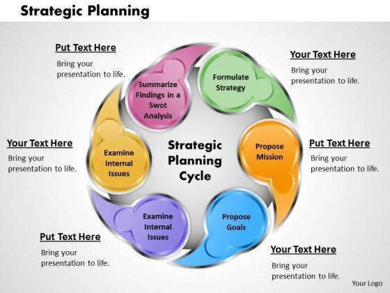 Strategic planning PowerPoint templates, Slides and Graphics