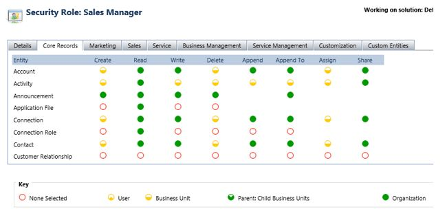Security Roles in Microsoft Dynamics CRM | The CRM Book