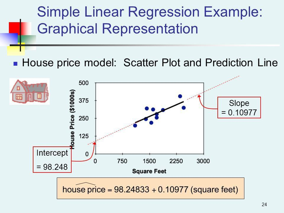 Lecture 10: Correlation and Regression Model. - ppt download