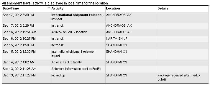 Fedex Shipping Route for HP.com? | NotebookReview