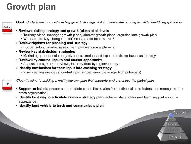 Growth Plan Template. Personal Growth Plan Milestones For Powerpoint ...