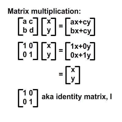 Understanding Affine Transformations With Matrix Mathematics