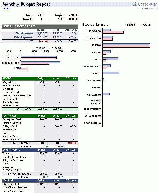 Free Money Management Template for Excel