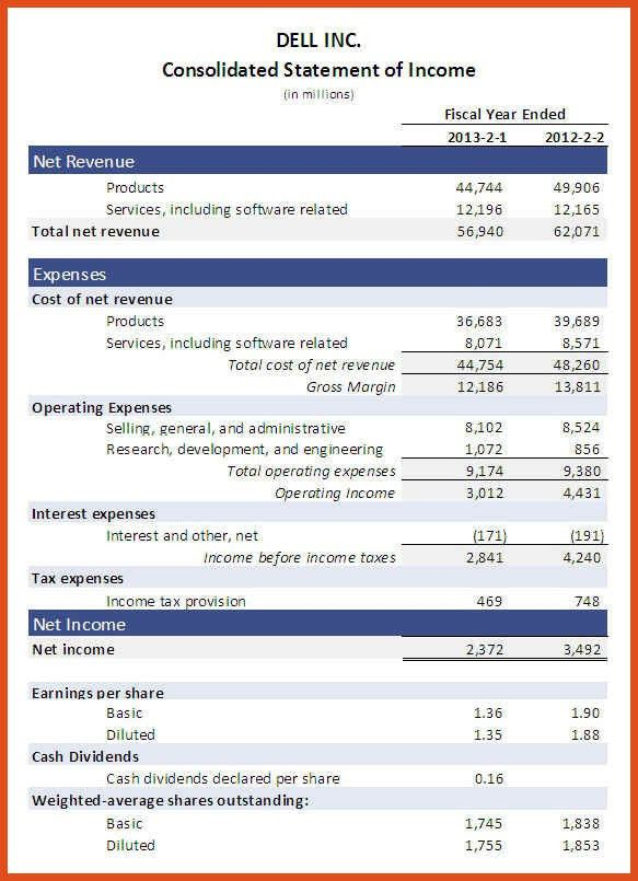 income statement template | moa format