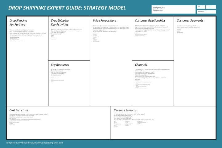 Drop Shipping Strategy Model | Templates at allbusinesstemplates.com