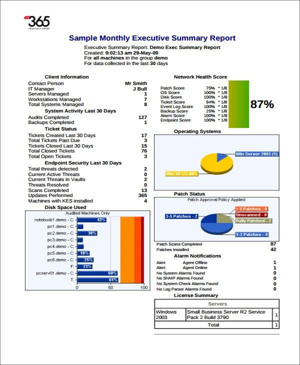 Executive Report Templates - 7+ Free Word, PDF Format Download ...