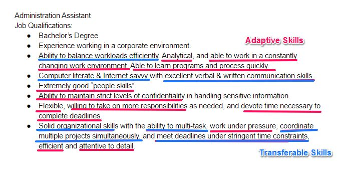 Charming Skills For Resume 21 For Your Sample Of Resume With ...