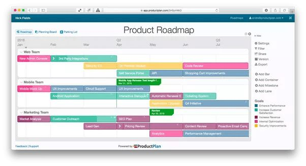 Diagrams: Where can I find the good product roadmap templates? - Quora