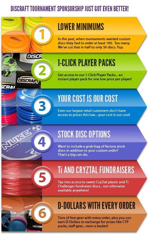 Disc Golf Tournament Sponsorship: Special Tournament Packages from ...