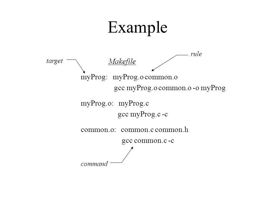 C Tutorial - Program Organization CS Introduction to Operating ...